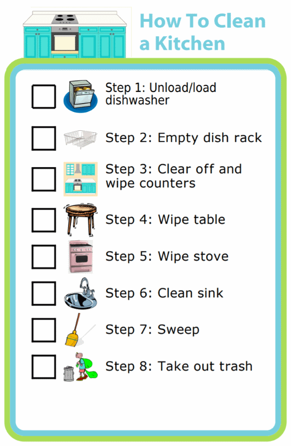 Picture checklists to teach a kid to clean a kitchen in 8 steps