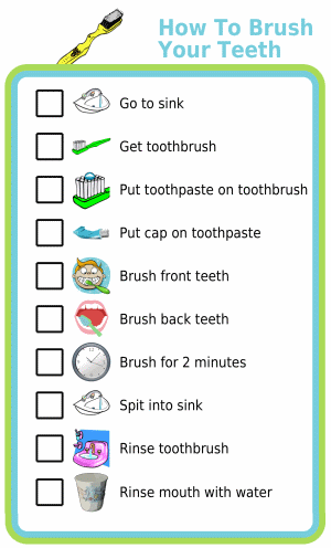 Picture checklist showing the steps for how to brush teeth