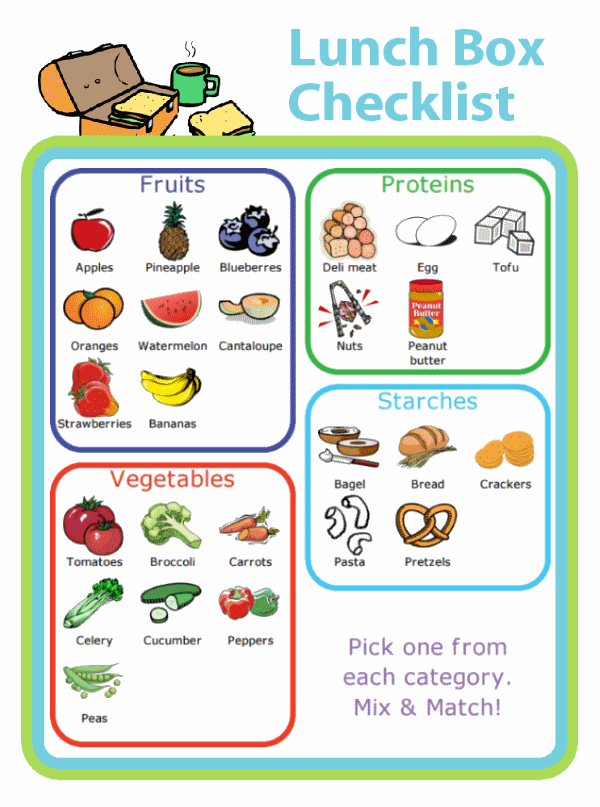 Picture checklist organized by food categories to help kids pack their own healthy lunch